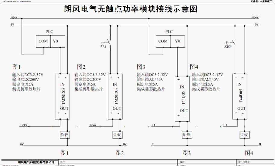 输入输出之间完全隔离,输出端损坏对plc无影响,输入端采用恒流源技术